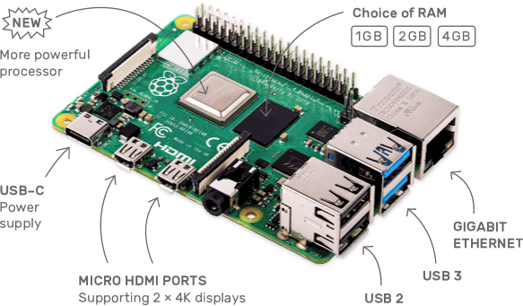 Raspberry Pi 4 Specifications single board computer