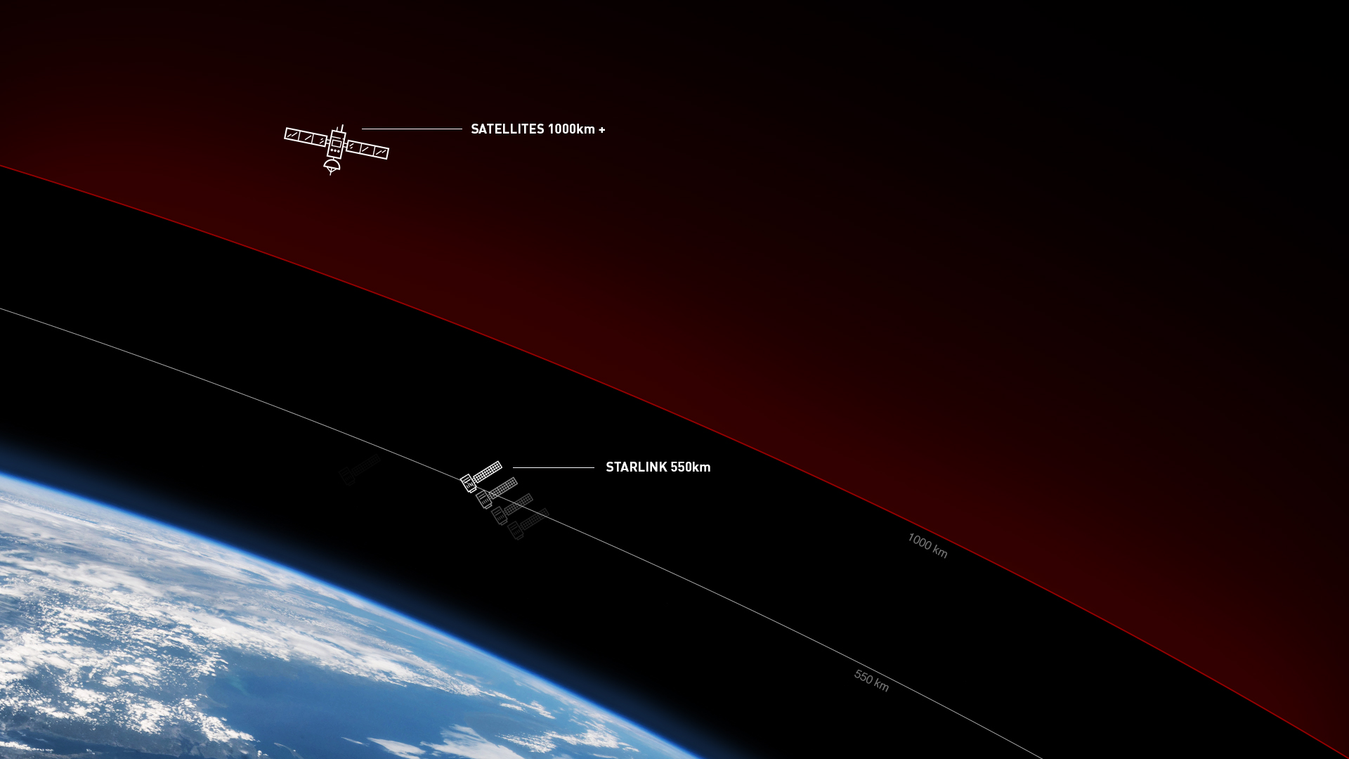 SpaceX Starlink project