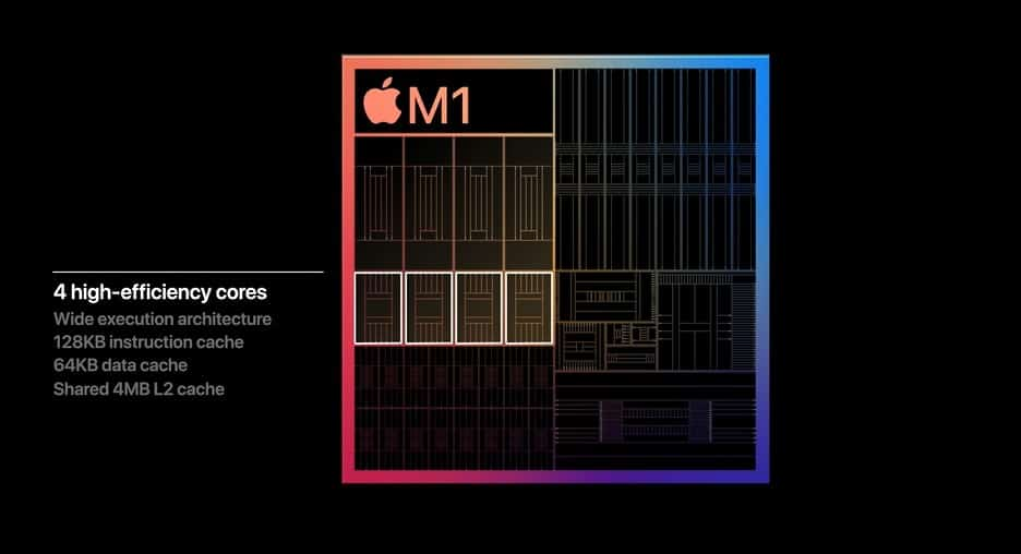 Apple Mac Event 2020 - M1 chip